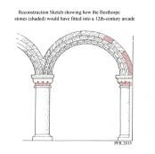Holy Trinity Arch